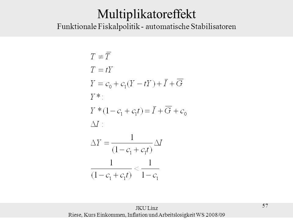 57 JKU Linz Riese, Kurs Einkommen, Inflation und Arbeitslosigkeit WS 2008/09 57 Multiplikatoreffekt Funktionale Fiskalpolitik - automatische Stabilisa
