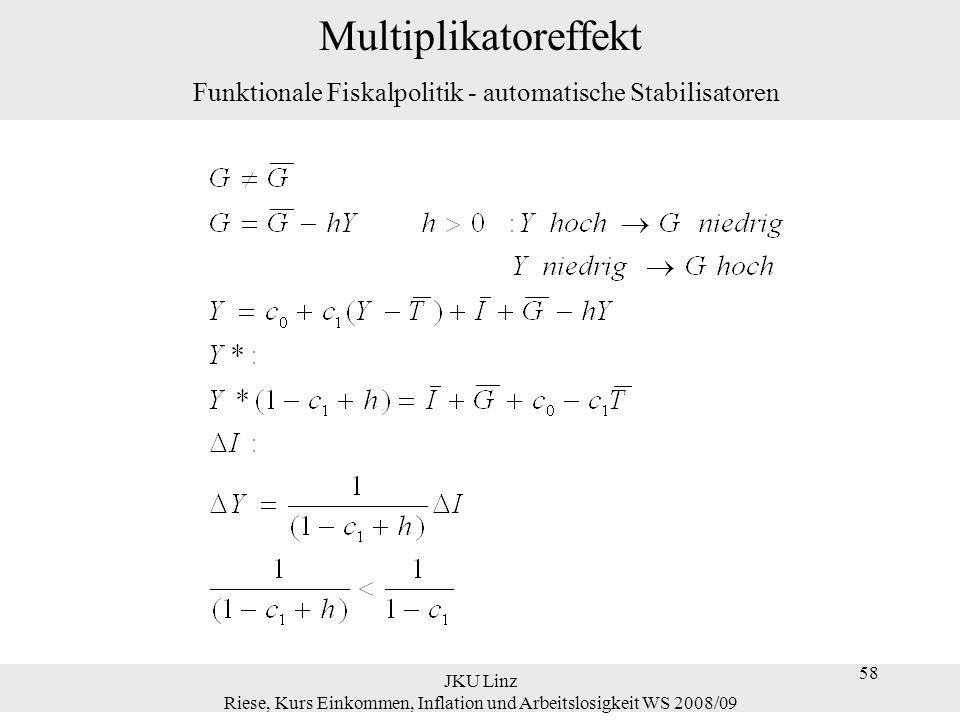 58 JKU Linz Riese, Kurs Einkommen, Inflation und Arbeitslosigkeit WS 2008/09 58 Multiplikatoreffekt Funktionale Fiskalpolitik - automatische Stabilisa