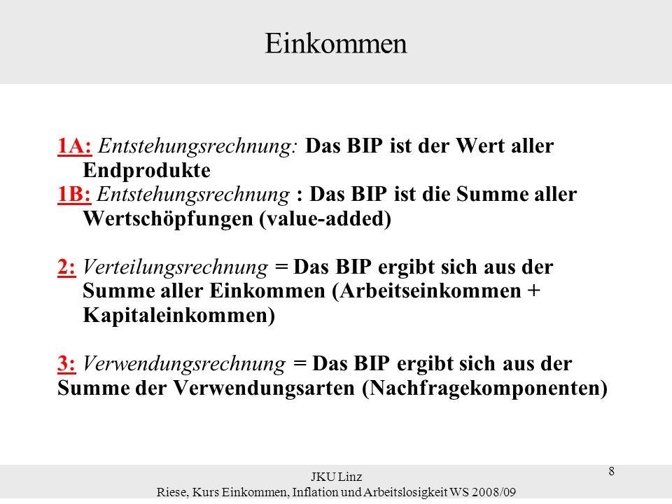 8 JKU Linz Riese, Kurs Einkommen, Inflation und Arbeitslosigkeit WS 2008/09 8 Einkommen 1A: Entstehungsrechnung: Das BIP ist der Wert aller Endprodukt