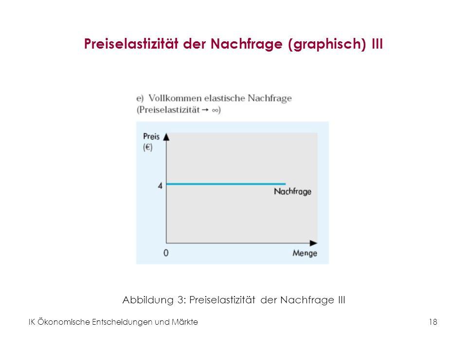 IK Ökonomische Entscheidungen und Märkte18 Preiselastizität der Nachfrage (graphisch) III Abbildung 3: Preiselastizität der Nachfrage III