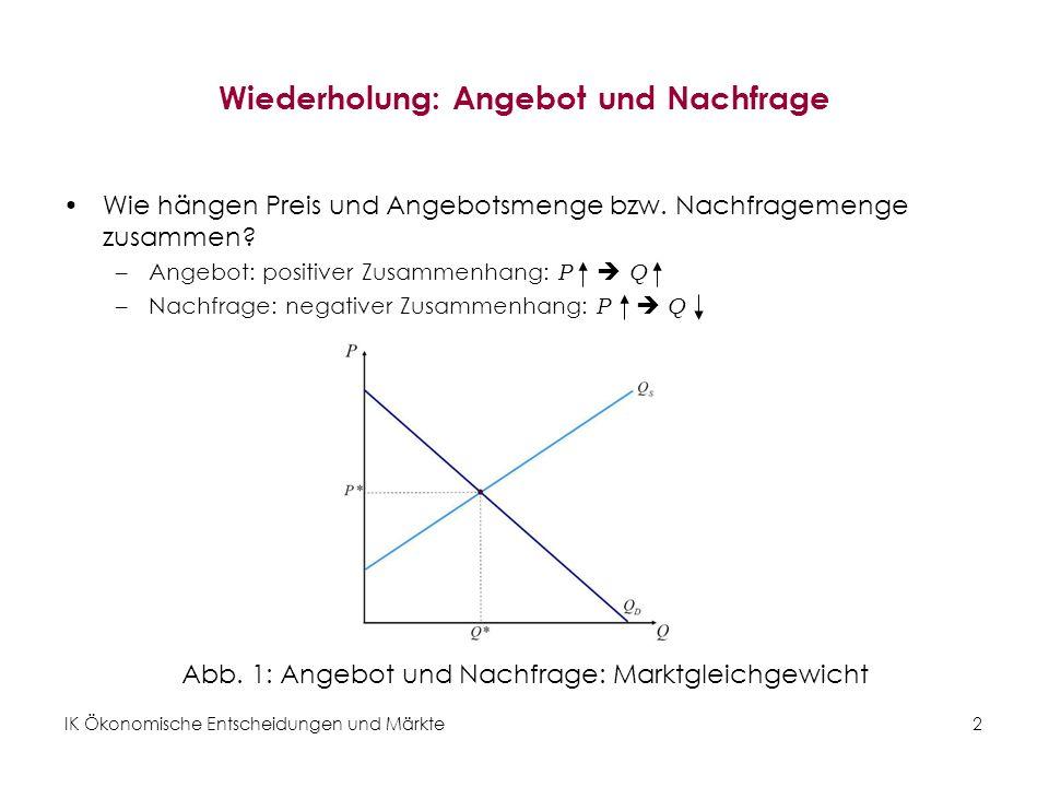 IK Ökonomische Entscheidungen und Märkte2 Wiederholung: Angebot und Nachfrage Wie hängen Preis und Angebotsmenge bzw. Nachfragemenge zusammen? –Angebo