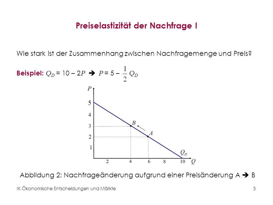 IK Ökonomische Entscheidungen und Märkte4 Preiselastizität der Nachfrage II Wie verändert sich die nachgefragte Menge Q D, wenn der Preis P um eine Einheit steigt.