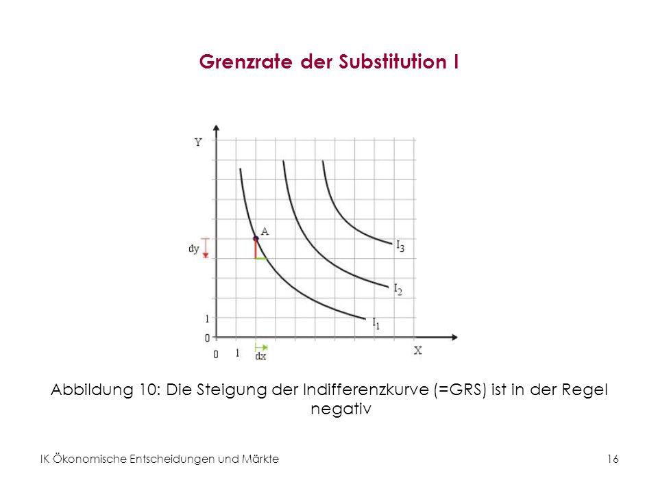 IK Ökonomische Entscheidungen und Märkte 17 Grenzrate der Substitution I Definition: Der Anstieg der Indifferenzkurve = GRS (MRS) Steigung der Indifferenzkurve == GRS Misst die Rate, zu der eine Konsumentin bereit ist, ein Gut für eine zusätzliche Einheit des anderen Gutes zu substituieren.