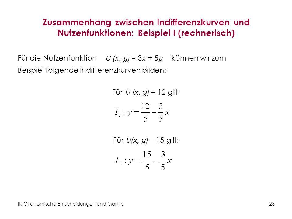 IK Ökonomische Entscheidungen und Märkte 29 Zusammenhang zwischen Indifferenzkurven und Nutzenfunktionen: Beispiel I (graphisch) Abbildung 14: Perfekte Substitute U (x, y) = 3 x + 5 y