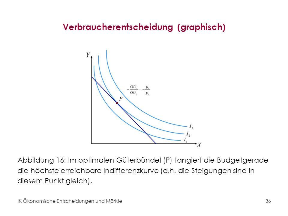 IK Ökonomische Entscheidungen und Märkte 37 Verbraucherentscheidung (rechnerisch) Steigung der Indifferenzkurve = Steigung der Budgetgerade = Optimalitätsbedingung: GRS x,y = Steigung der Budgetgerade Allgemein: Verhältnis der Grenznutzen = Verhältnis der Grenzkosten