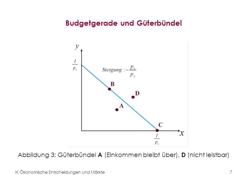 IK Ökonomische Entscheidungen und Märkte 8 Einkommenssenkung Abbildung 4: Das verfügbare Einkommen wird gesenkt: I´ < I