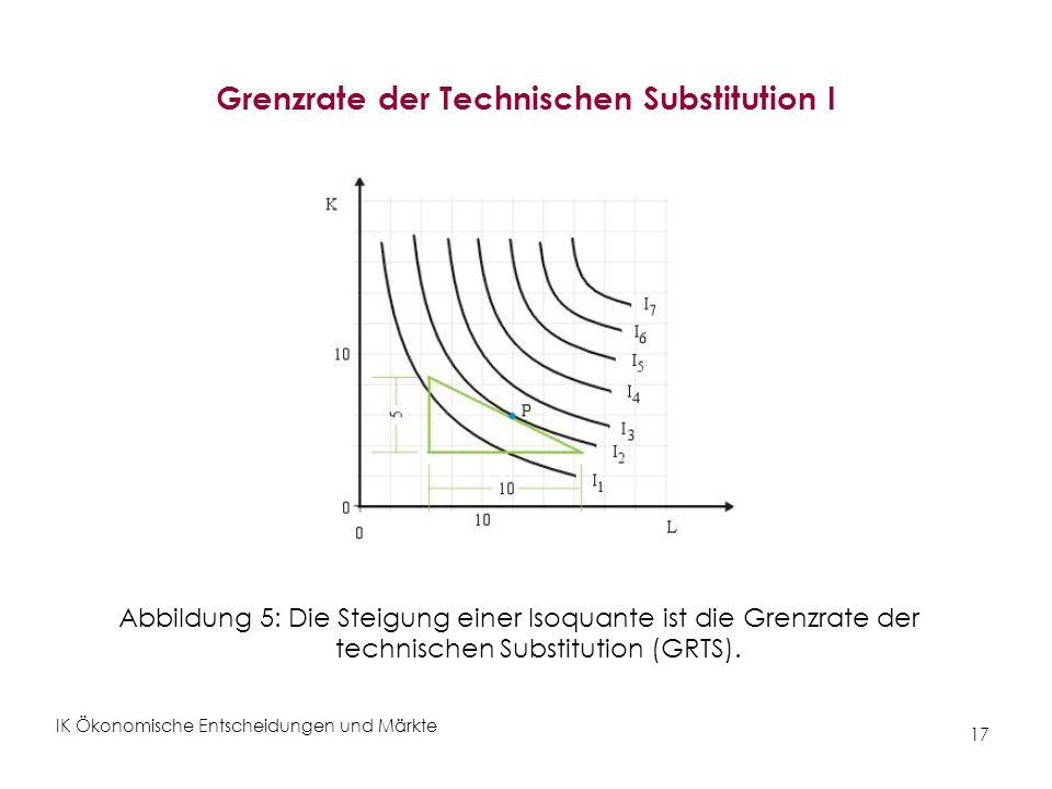 IK Ökonomische Entscheidungen und Märkte 17 Grenzrate der Technischen Substitution I Abbildung 5: Die Steigung einer Isoquante ist die Grenzrate der t