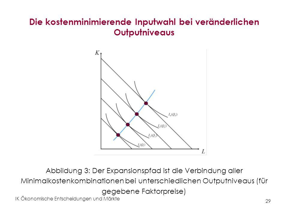 IK Ökonomische Entscheidungen und Märkte 29 Die kostenminimierende Inputwahl bei veränderlichen Outputniveaus Abbildung 3: Der Expansionspfad ist die