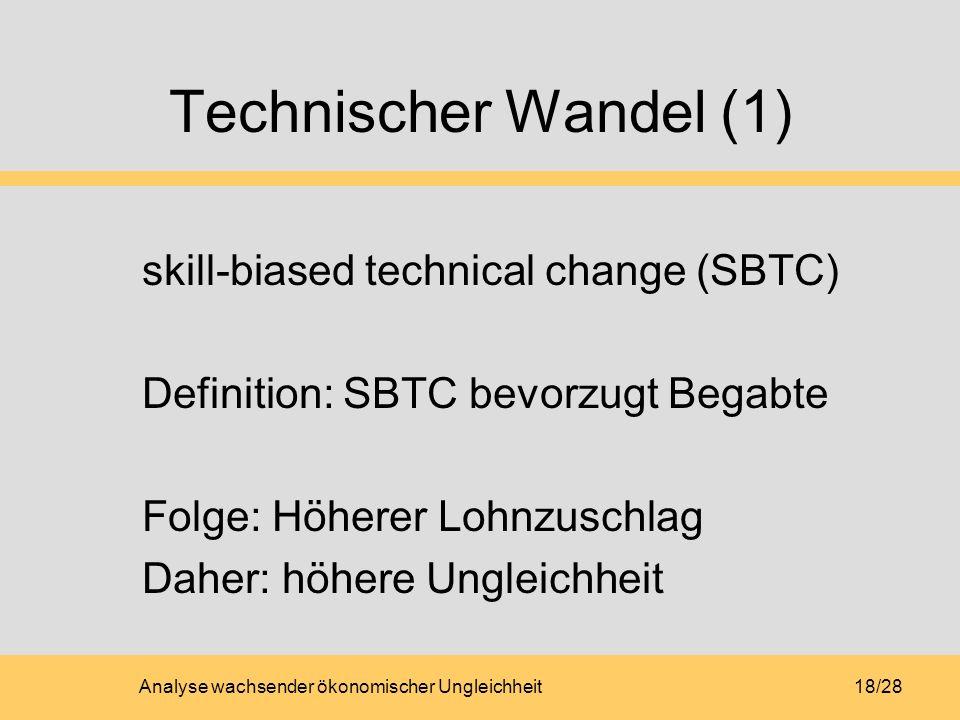 Analyse wachsender ökonomischer Ungleichheit18/28 Technischer Wandel (1) skill-biased technical change (SBTC) Definition: SBTC bevorzugt Begabte Folge