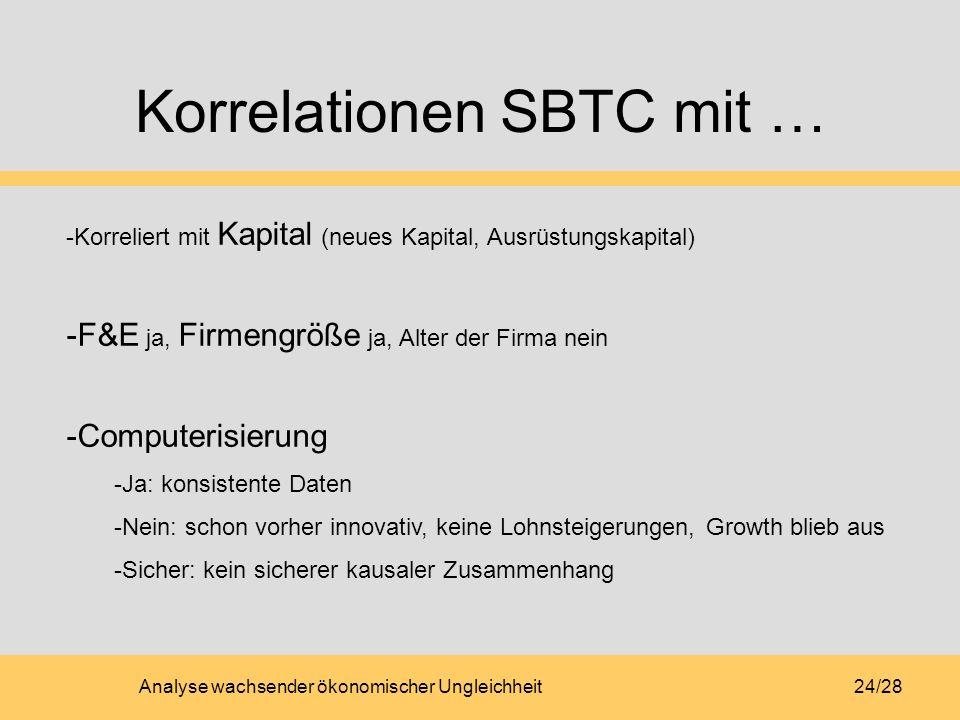 Analyse wachsender ökonomischer Ungleichheit24/28 Korrelationen SBTC mit … -Korreliert mit Kapital (neues Kapital, Ausrüstungskapital) -F&E ja, Firmen