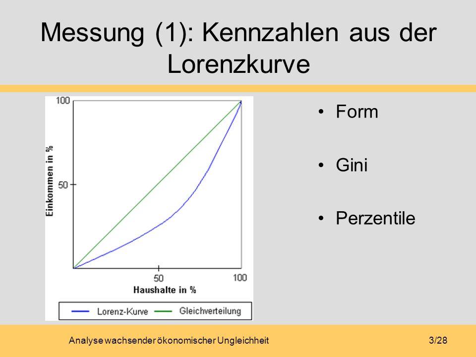 Analyse wachsender ökonomischer Ungleichheit3/28 Messung (1): Kennzahlen aus der Lorenzkurve Form Gini Perzentile