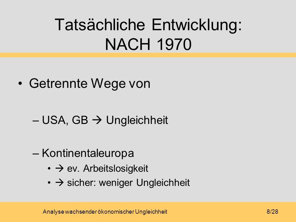 Analyse wachsender ökonomischer Ungleichheit8/28 Tatsächliche Entwicklung: NACH 1970 Getrennte Wege von –USA, GB Ungleichheit –Kontinentaleuropa ev. A