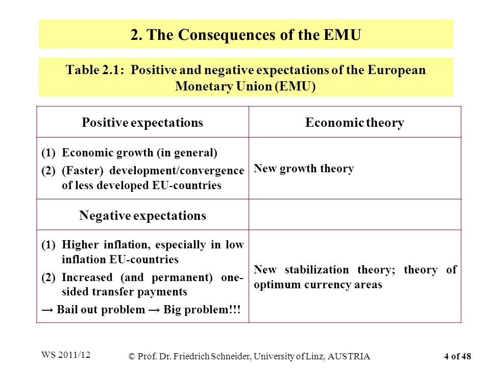 Table 2.1: Positive and negative expectations of the European Monetary Union (EMU) Positive expectationsEconomic theory (1)Economic growth (in general