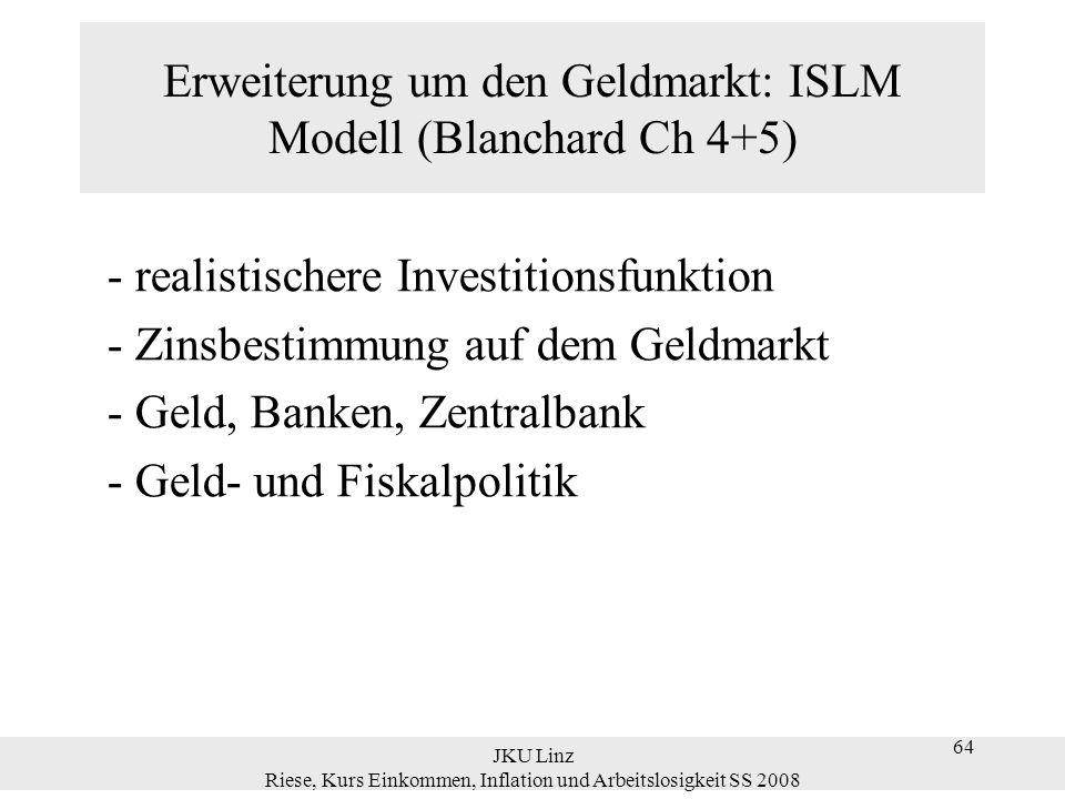 JKU Linz Riese, Kurs Einkommen, Inflation und Arbeitslosigkeit SS 2008 65 I = I(Y,i) und IS-Kurve Gütermarkt: Gleichgewicht: Y = Z (Produktion = Nachfrage) bisher: wurden die Investionen I als exogen angenommen, d.