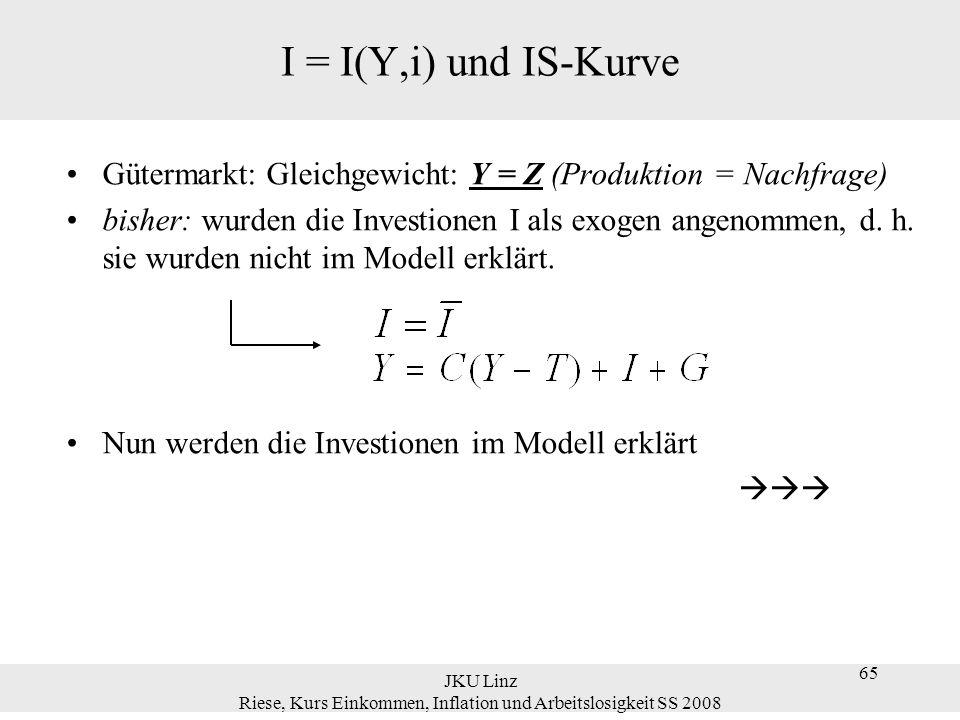 JKU Linz Riese, Kurs Einkommen, Inflation und Arbeitslosigkeit SS 2008 66 I = I(Y,i) und IS-Kurve Die Investitionen I sind von 2 Variablen abhängig: 1)Produktionsniveau Y (~ Höhe der Umsätze): Höheres Y = höhere Produktion Notwendigkeit für Investitionen (zB zusätzliche Maschinen).