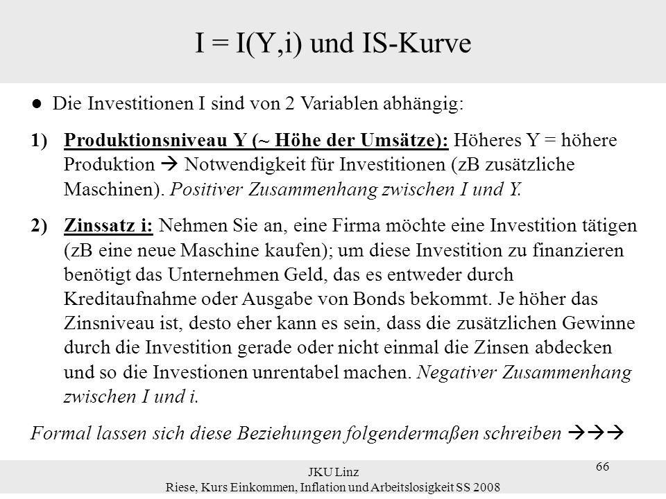 JKU Linz Riese, Kurs Einkommen, Inflation und Arbeitslosigkeit SS 2008 67 I=I(Y,i) und IS-Kurve I ist eine Funktion von Y und i wobei gilt: Positiver Zusammenhang zwischen I und Y Negativer Zusammenhang zwischen I und i Die Gleichgewichtsbedingung im Gütermarkt mit endogenen Investitionen lautet daher: