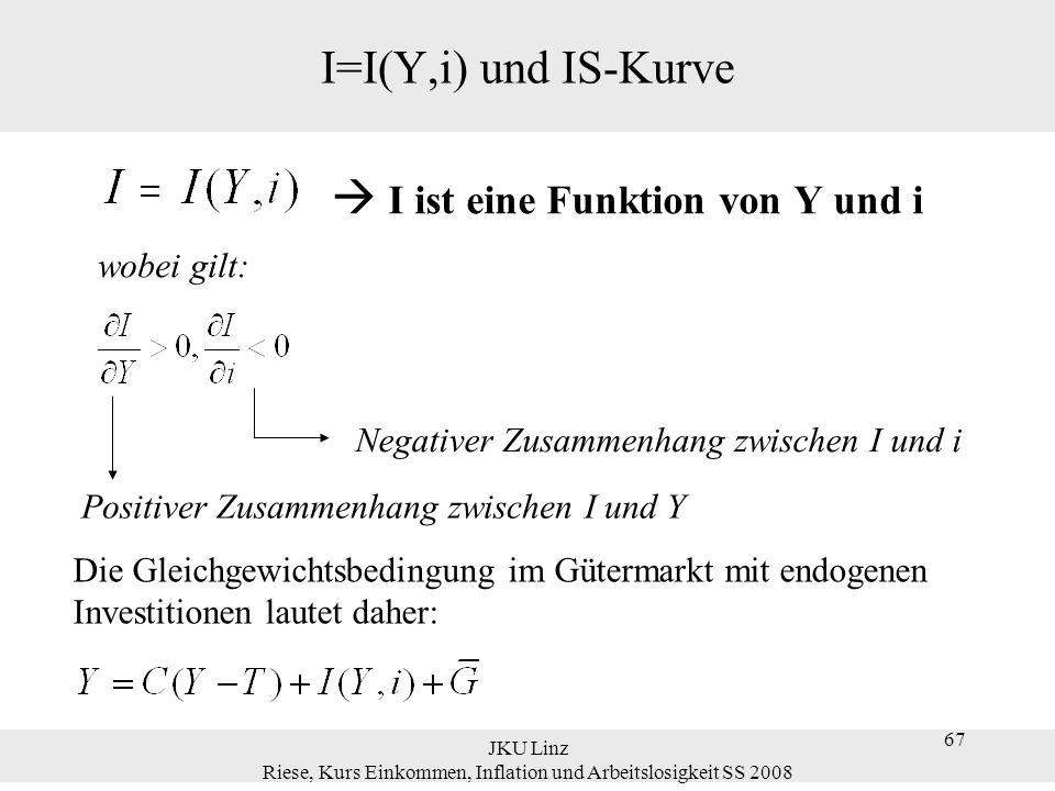 JKU Linz Riese, Kurs Einkommen, Inflation und Arbeitslosigkeit SS 2008 67 I=I(Y,i) und IS-Kurve I ist eine Funktion von Y und i wobei gilt: Positiver