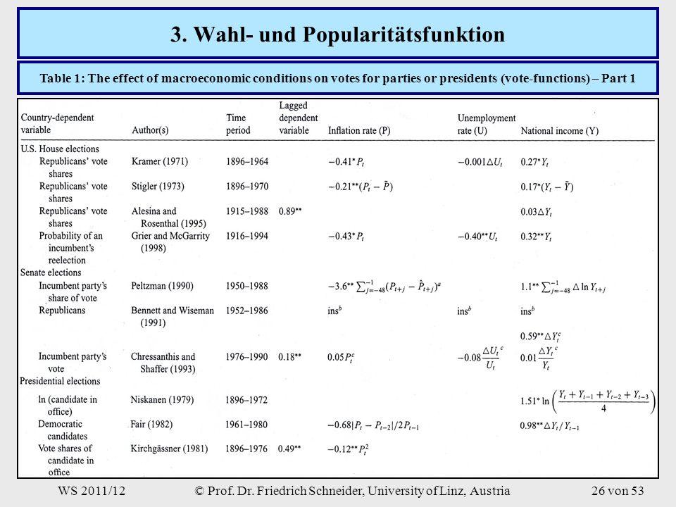 WS 2011/12© Prof. Dr. Friedrich Schneider, University of Linz, Austria26 von 53 3.