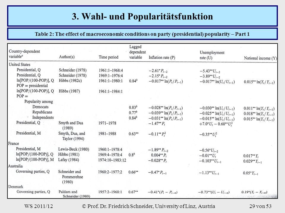 WS 2011/12© Prof. Dr. Friedrich Schneider, University of Linz, Austria29 von 53 3.
