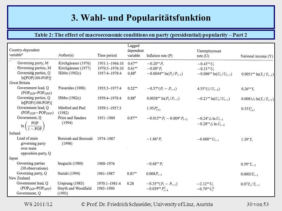 WS 2011/12© Prof. Dr. Friedrich Schneider, University of Linz, Austria30 von 53 3.
