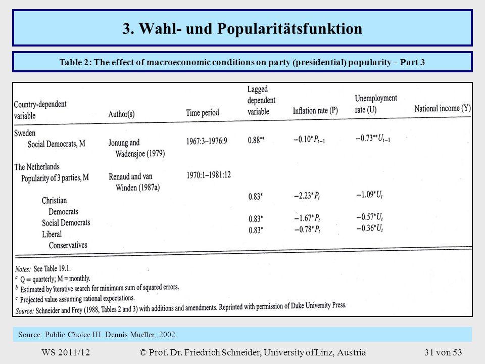 WS 2011/12© Prof. Dr. Friedrich Schneider, University of Linz, Austria31 von 53 3.
