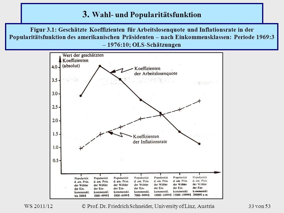 WS 2011/12© Prof. Dr. Friedrich Schneider, University of Linz, Austria33 von 53 3.