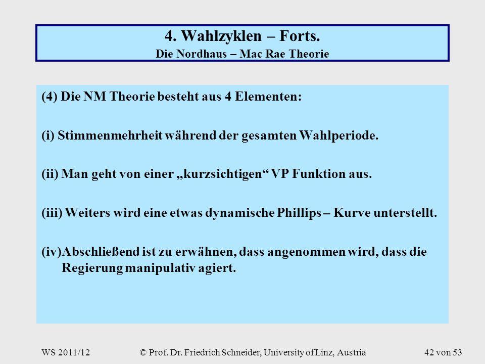 WS 2011/12© Prof. Dr. Friedrich Schneider, University of Linz, Austria42 von 53 4.