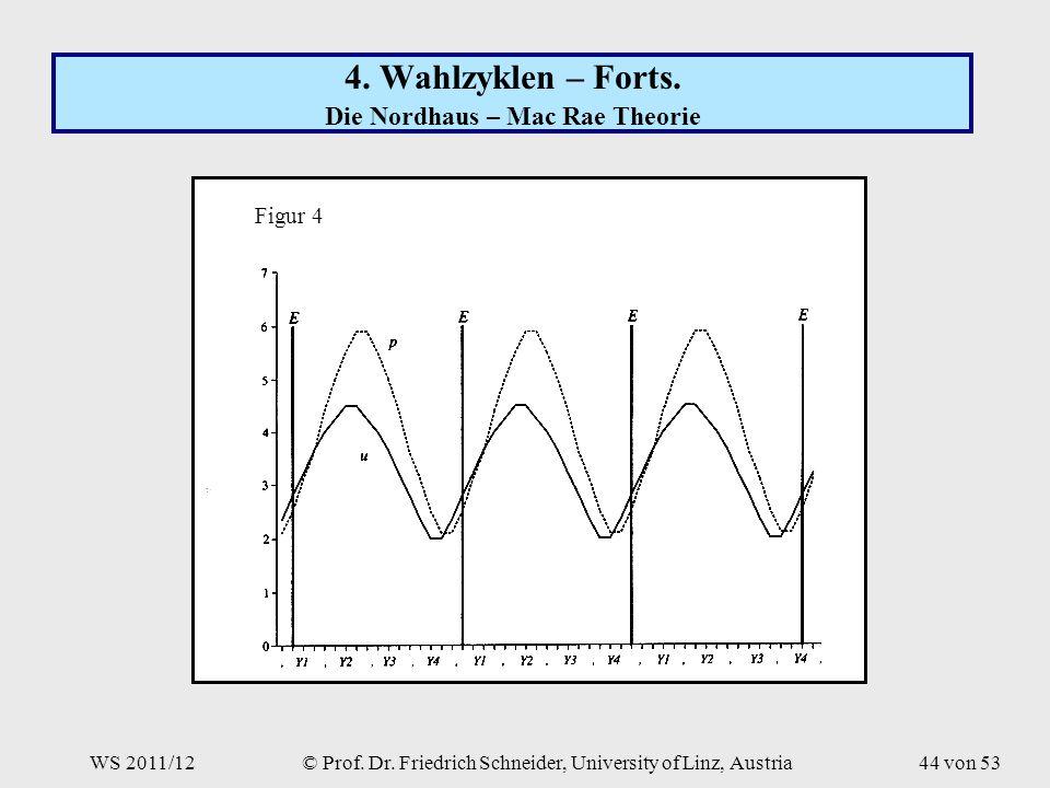 WS 2011/12© Prof. Dr. Friedrich Schneider, University of Linz, Austria44 von 53 4.
