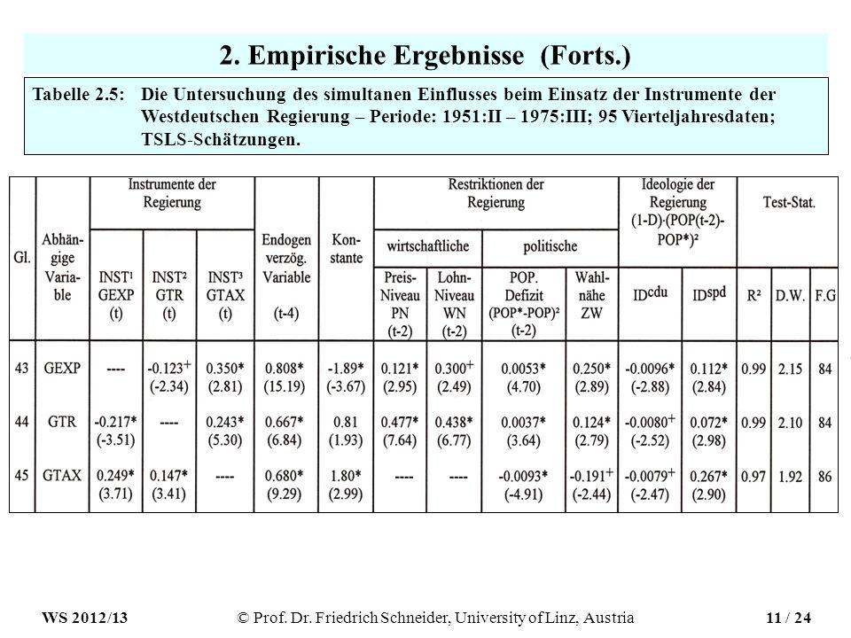 2. Empirische Ergebnisse (Forts.) Tabelle 2.5: Die Untersuchung des simultanen Einflusses beim Einsatz der Instrumente der Westdeutschen Regierung – P