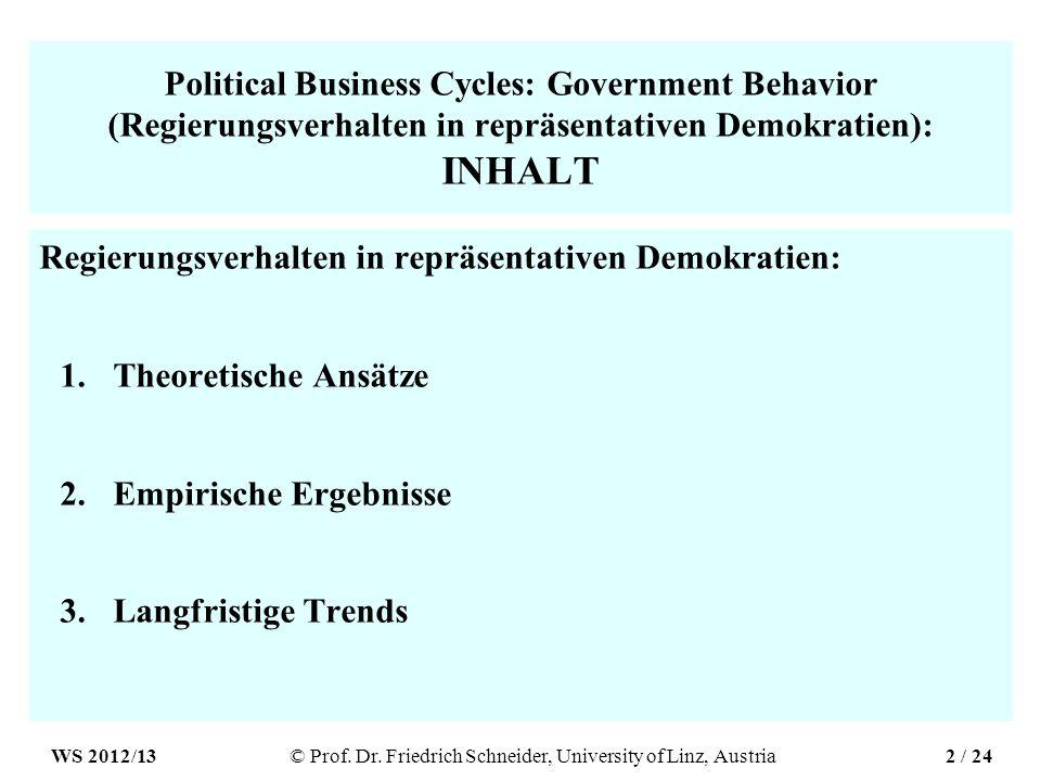 Political Business Cycles: Government Behavior (Regierungsverhalten in repräsentativen Demokratien): INHALT Regierungsverhalten in repräsentativen Demokratien: 1.Theoretische Ansätze 2.Empirische Ergebnisse 3.Langfristige Trends WS 2012/13© Prof.