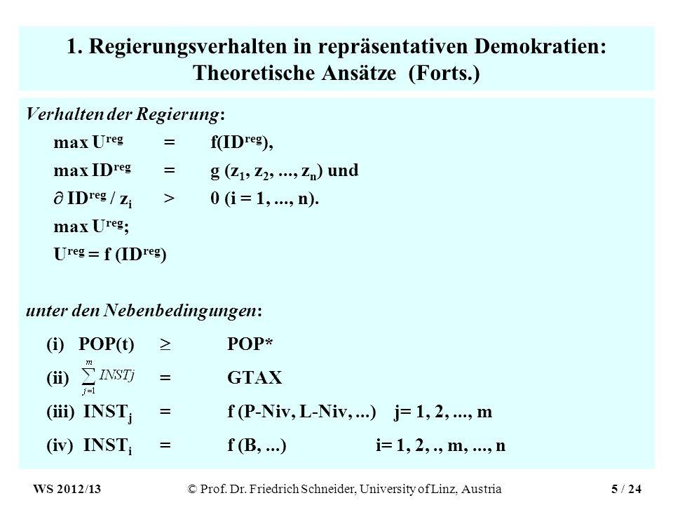 1. Regierungsverhalten in repräsentativen Demokratien: Theoretische Ansätze (Forts.) Verhalten der Regierung: max U reg = f(ID reg ), max ID reg =g (z