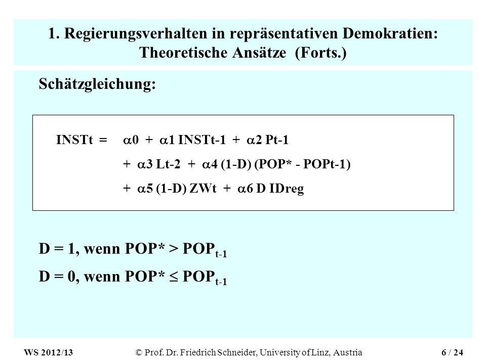 1. Regierungsverhalten in repräsentativen Demokratien: Theoretische Ansätze (Forts.) Schätzgleichung: D = 1, wenn POP* > POP t-1 D = 0, wenn POP* POP