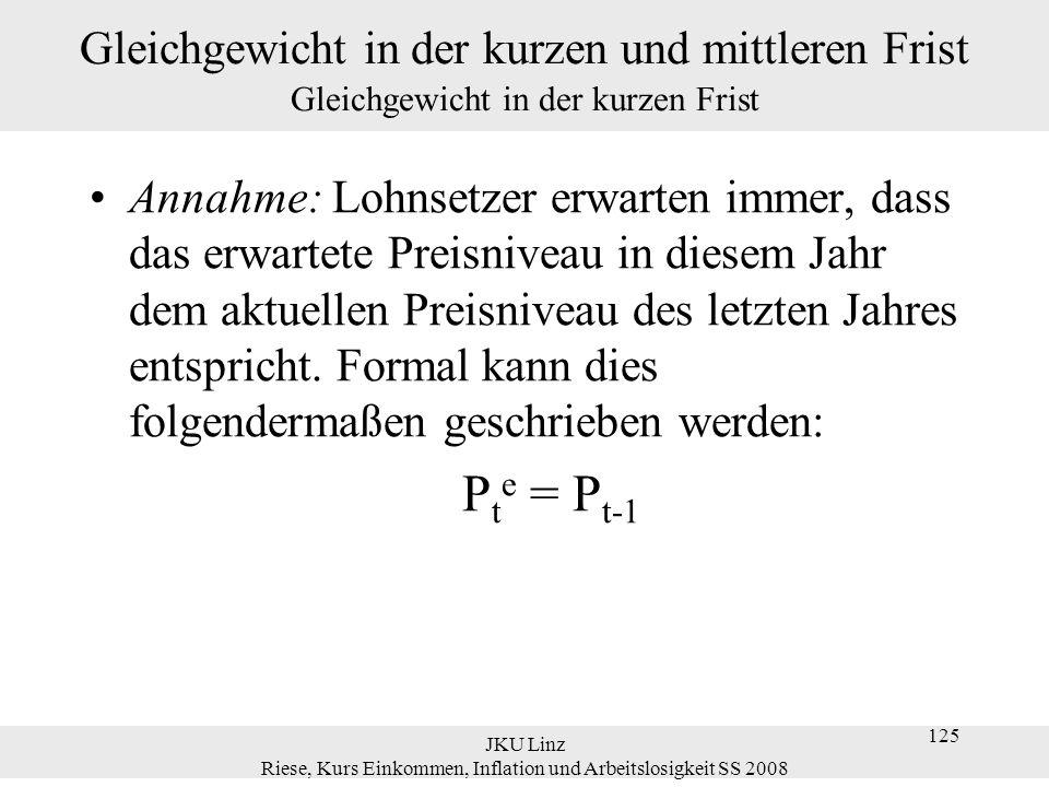 JKU Linz Riese, Kurs Einkommen, Inflation und Arbeitslosigkeit SS 2008 125 Gleichgewicht in der kurzen und mittleren Frist Gleichgewicht in der kurzen