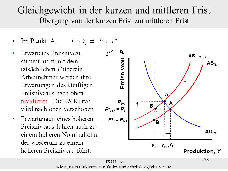 JKU Linz Riese, Kurs Einkommen, Inflation und Arbeitslosigkeit SS 2008 126 Gleichgewicht in der kurzen und mittleren Frist Übergang von der kurzen Fri