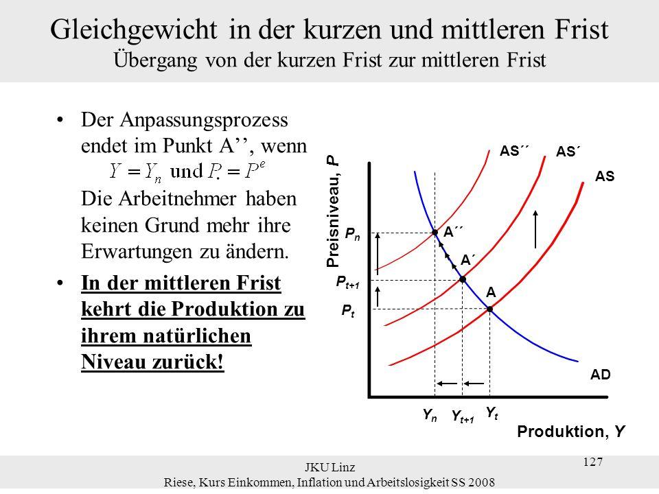 JKU Linz Riese, Kurs Einkommen, Inflation und Arbeitslosigkeit SS 2008 127 Gleichgewicht in der kurzen und mittleren Frist Übergang von der kurzen Fri