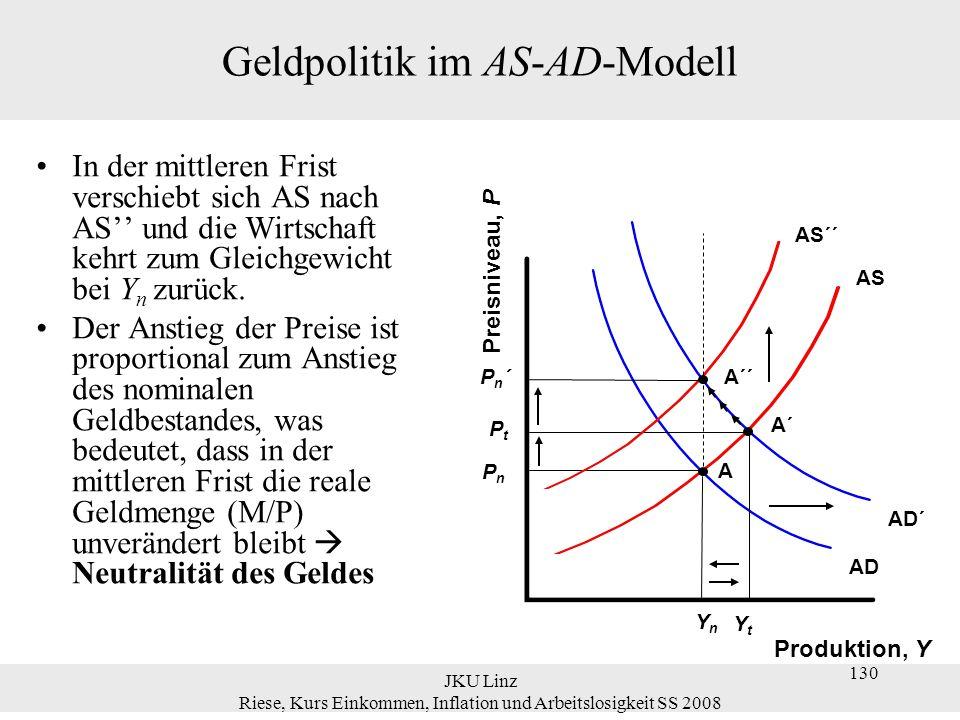 JKU Linz Riese, Kurs Einkommen, Inflation und Arbeitslosigkeit SS 2008 130 Geldpolitik im AS-AD-Modell In der mittleren Frist verschiebt sich AS nach