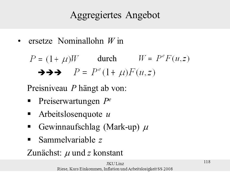 JKU Linz Riese, Kurs Einkommen, Inflation und Arbeitslosigkeit SS 2008 119 Aggregiertes Angebot ersetze die Arbeitslosenquote u durch den Ausdruck (1- Y/L): Dieser Ausdruck ist die Aggregierte Angebotsfunktion.