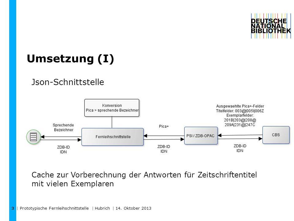 Umsetzung (I) | Prototypische Fernleihschnittstelle | Hubrich | 14.