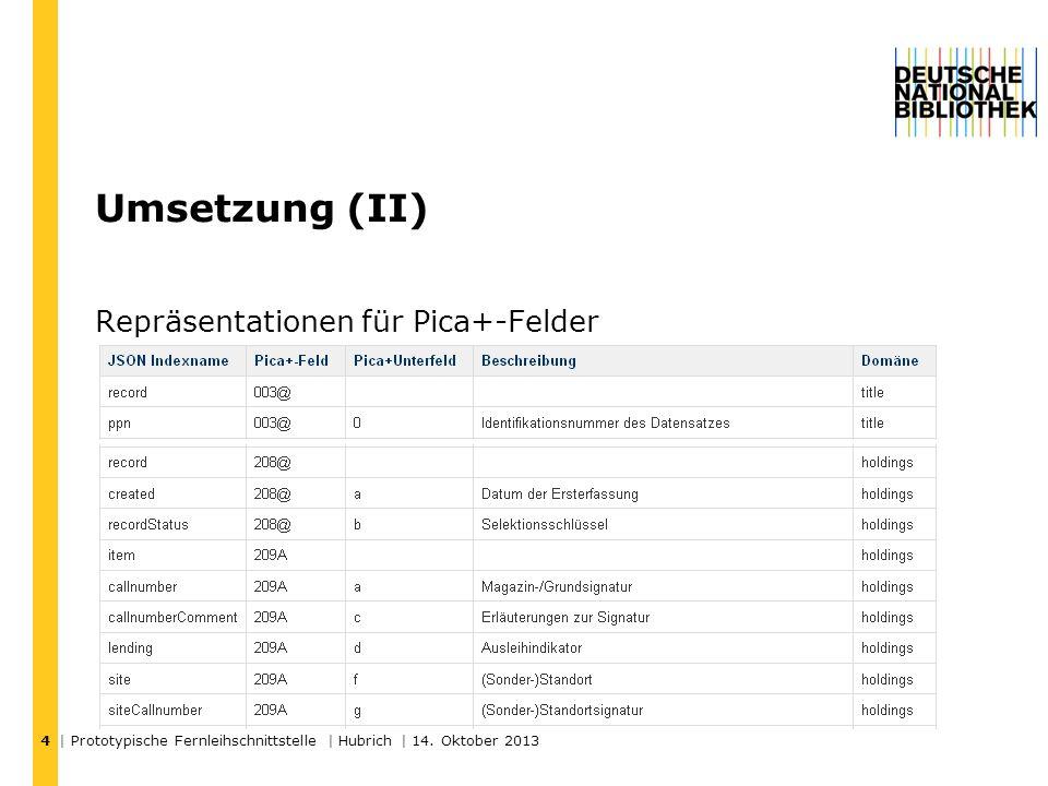 Umsetzung (II) Repräsentationen für Pica+-Felder | Prototypische Fernleihschnittstelle | Hubrich | 14.