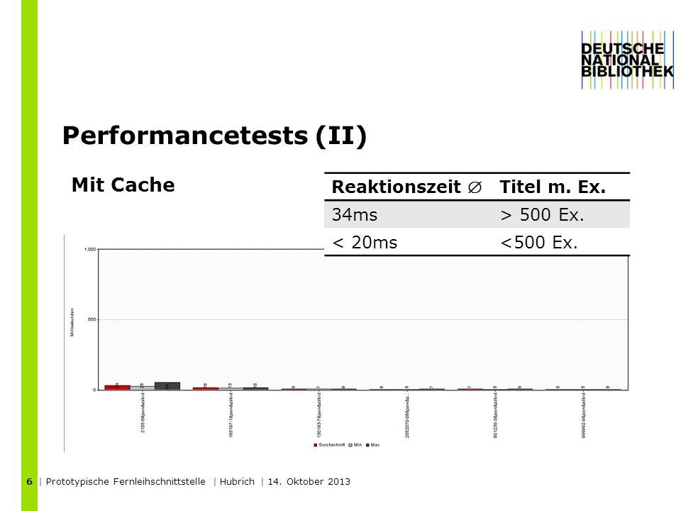Performancetests (II) | Prototypische Fernleihschnittstelle | Hubrich | 14.