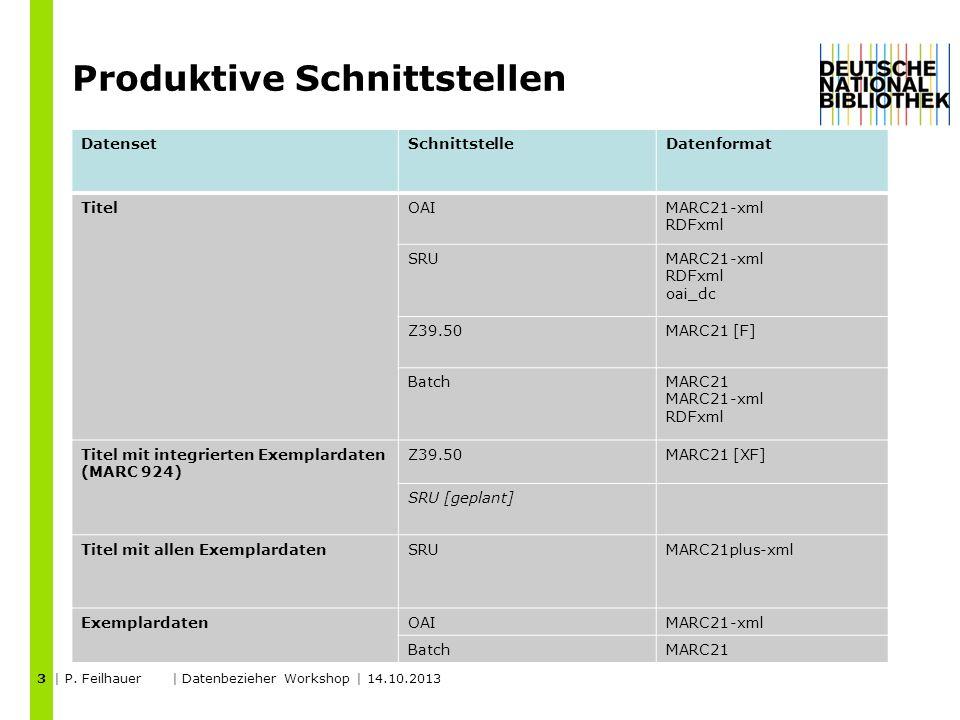Produktive Schnittstellen | P. Feilhauer | Datenbezieher Workshop | 14.10.2013 3 DatensetSchnittstelleDatenformat TitelOAIMARC21-xml RDFxml SRUMARC21-