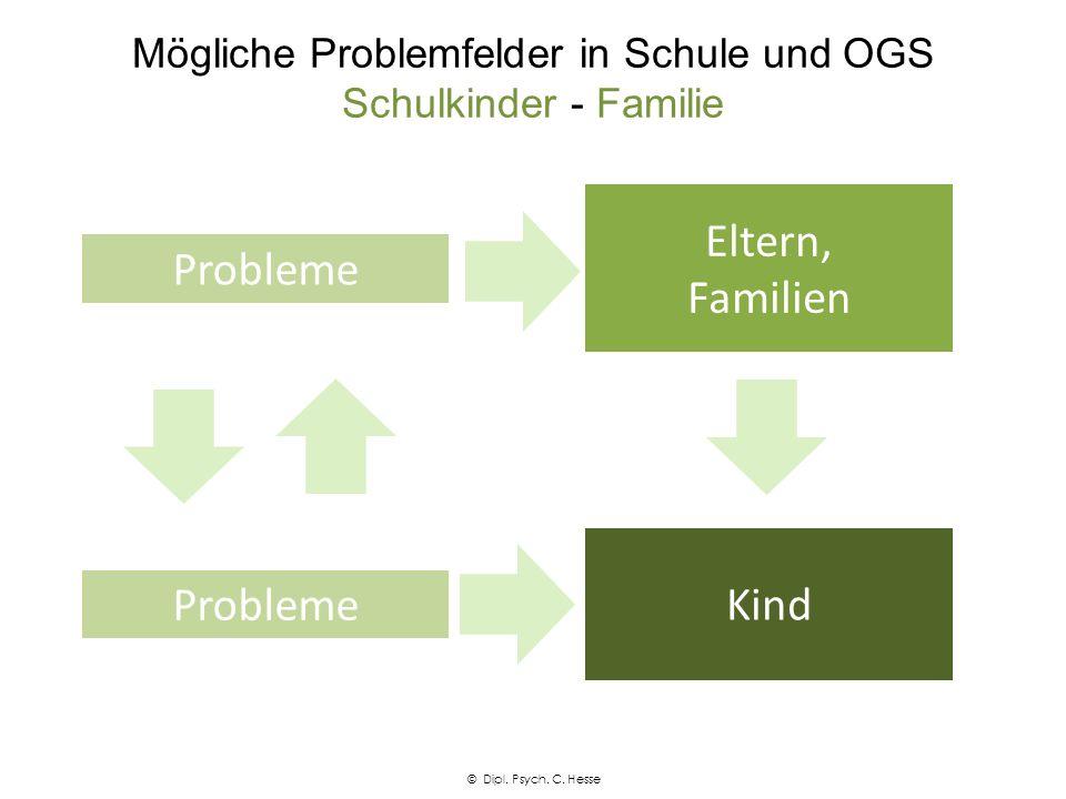 Mögliche Problemfelder in Schule und OGS Schulkinder - Familie Probleme Eltern, Familien Kind © Dipl. Psych. C. Hesse