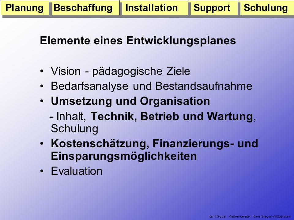 outcomeoutput Input Outcome - Orientierung In 4 Jahren Nutzen der Medien! Neue Arbeitsformen Qualität Wettbewerbsfähigkeit... Karl Heupel Medienberate