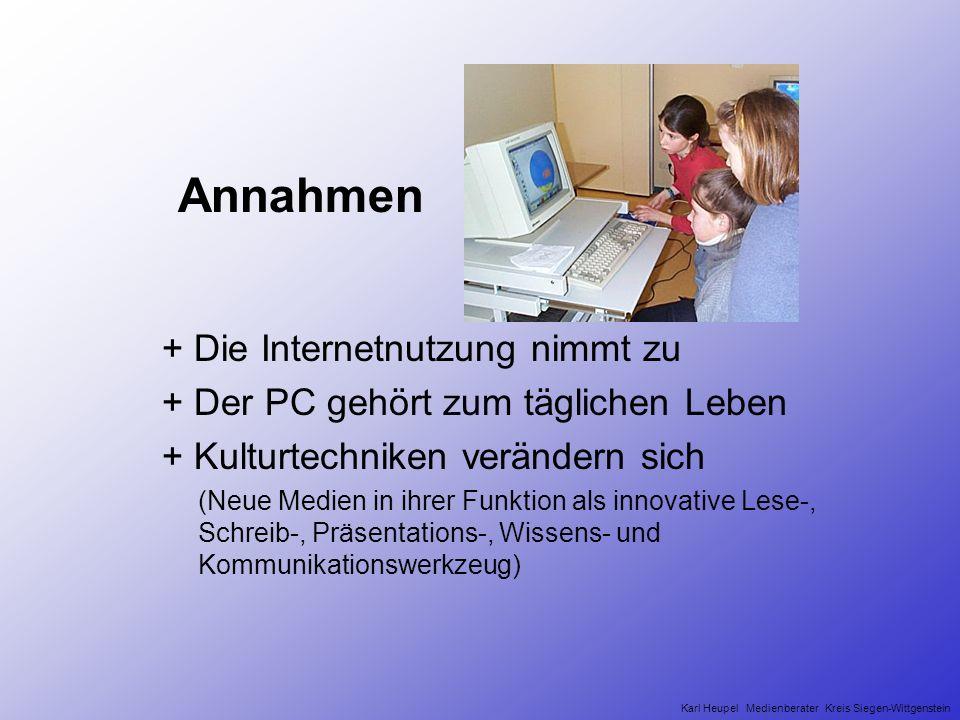 Haushalte mit Internetzugang 2000(in %) Quelle: INRA 2000: 322, U.S. Department of Commerce 2000: 1 Karl Heupel Medienberater Kreis Siegen-Wittgenstei