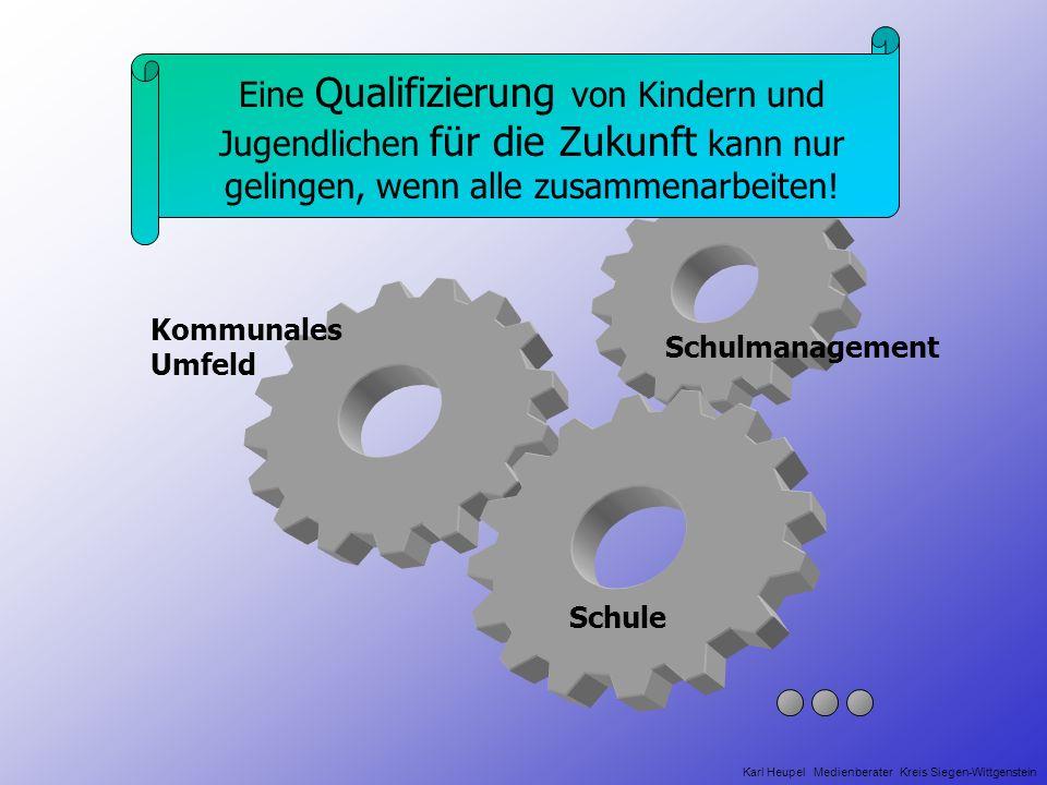 Problemstellen Zeitmanagement (Zeitplan!) Kostenschätzung / Evaluation Einhalten von Absprachen Qualitative Ausschreibung Ausstattung mit Personal Zei