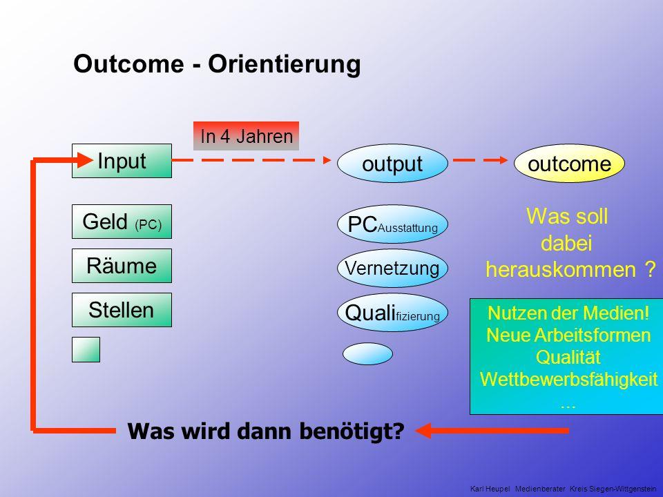 output Input Output - Orientierung In 4 Jahren Karl Heupel Medienberater Kreis Siegen-Wittgenstein Geld (PC) Stellen Räume PC Ausstattung Vernetzung Q