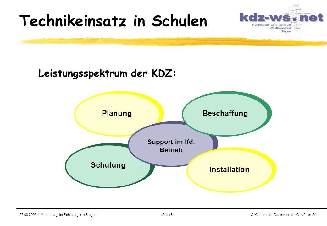 © Kommunale Datenzentrale Westfalen-Süd 27.03.2003 Medientag der Schulträger in SiegenSeite 5 Technikeinsatz in Schulen Leistungsspektrum der KDZ: Pla