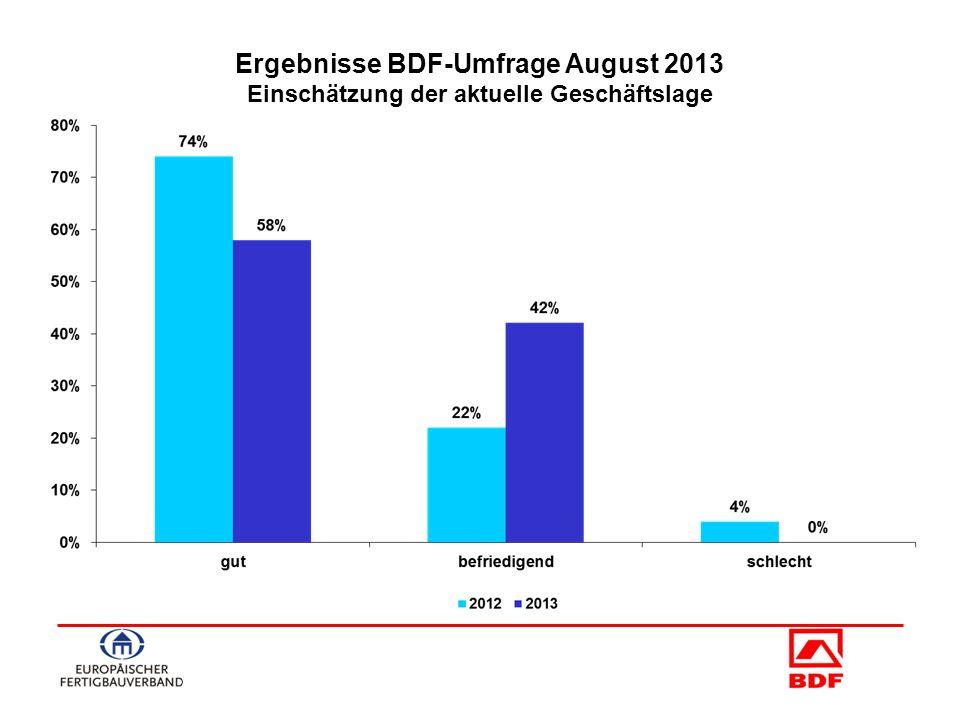Ergebnisse BDF-Umfrage August 2013 Einschätzung der aktuelle Geschäftslage