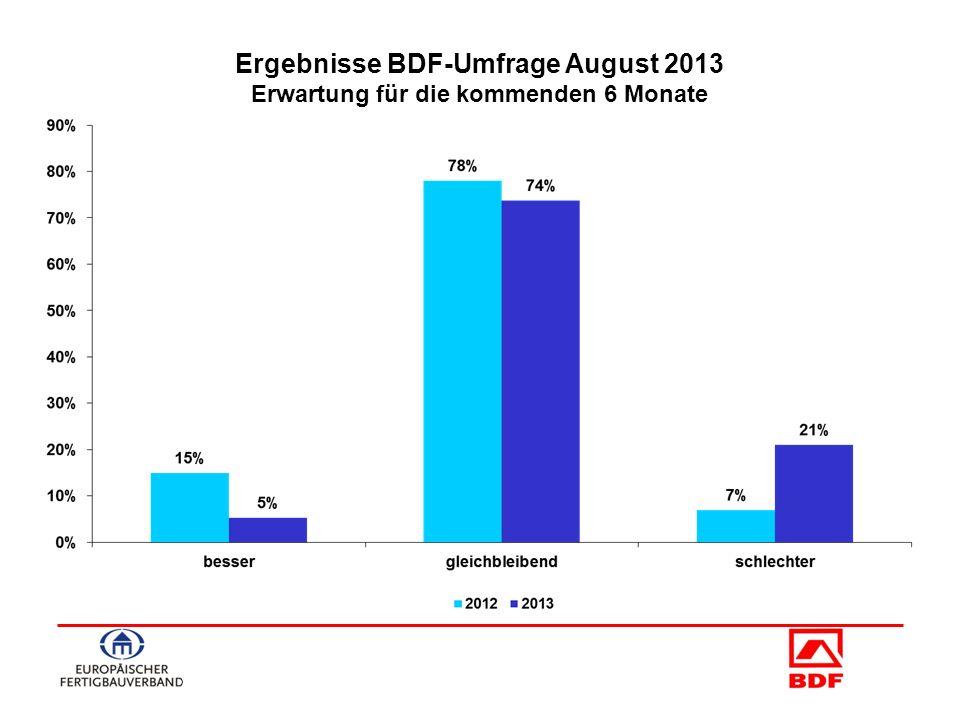 Ergebnisse BDF-Umfrage August 2013 Erwartung für die kommenden 6 Monate