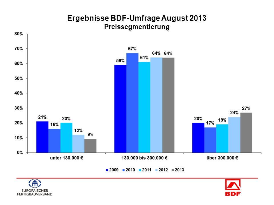 Ergebnisse BDF-Umfrage August 2013 Preissegmentierung